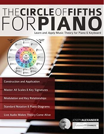 The Circle of Fifths for Piano Learn Theory for Piano & Keyboard