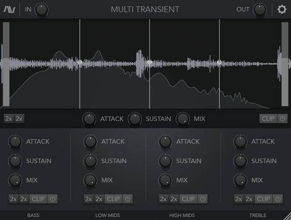 Multi Transient v2.0 WIN-OSX RETAiL-SYNTHiC4TE
