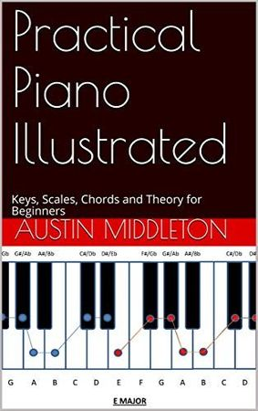 Practical Piano Keys, Scales, Chords Theory for Beginners